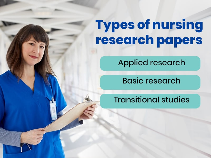 Types of nursing research papers