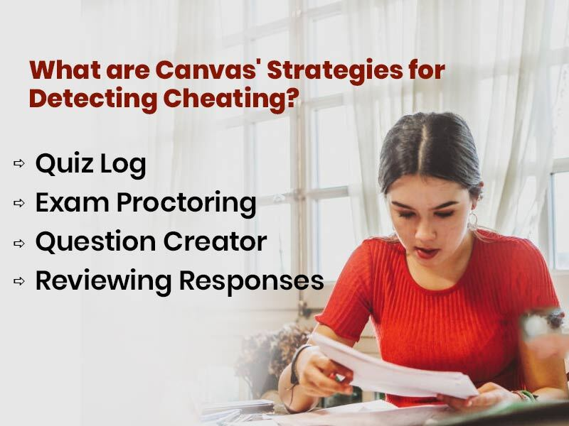 What are Canvas' Strategies for Detecting Cheating?